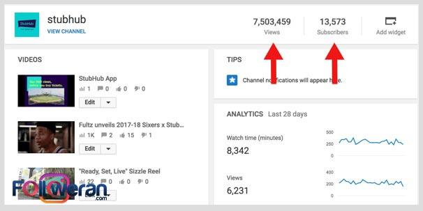 مشترکین فعال کانال یوتیوب