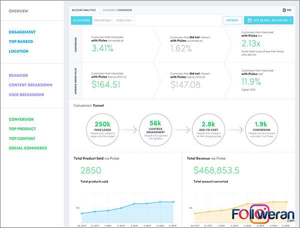 Pixlee ابزاری برای تحلیل و آنالیز پیج اینستاگرام